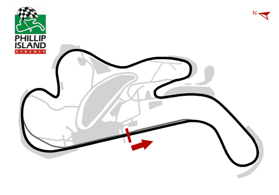 Phillip Island Track Map